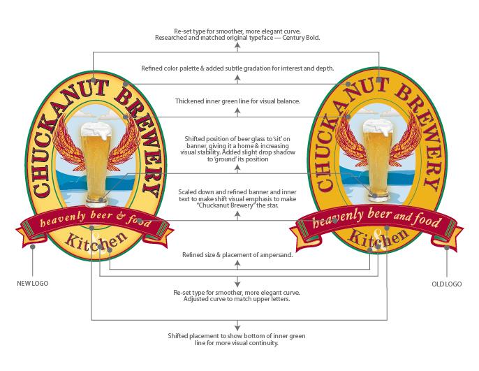 DGWW_2014Website_BLOGS_Chuckanut Brewery body
